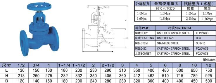 台湾富山fs-091铸钢波纹管截止阀的规格尺寸图片